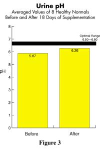 Test-Microidrina-3