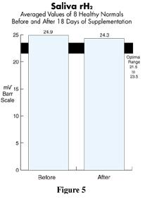 Test-Microidrina-5
